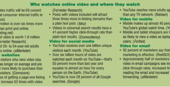 Creative Marketing: Do-it-yourself Video Testimonials, Turn Customers into Spokespersons