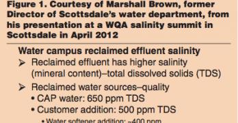 Self-regenerating Water Softener Rebates and Bans Update