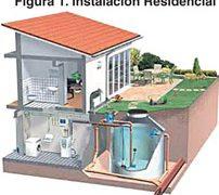 Cosecha de Aguas Pluviales y Recolección de Aguas de Tormenta